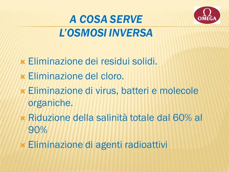 A COSA SERVE L'OSMOSI INVERSA  Eliminazione dei residui solidi.  Eliminazione del cloro.  Eliminazione di virus, batteri e molecole organiche.  Ri