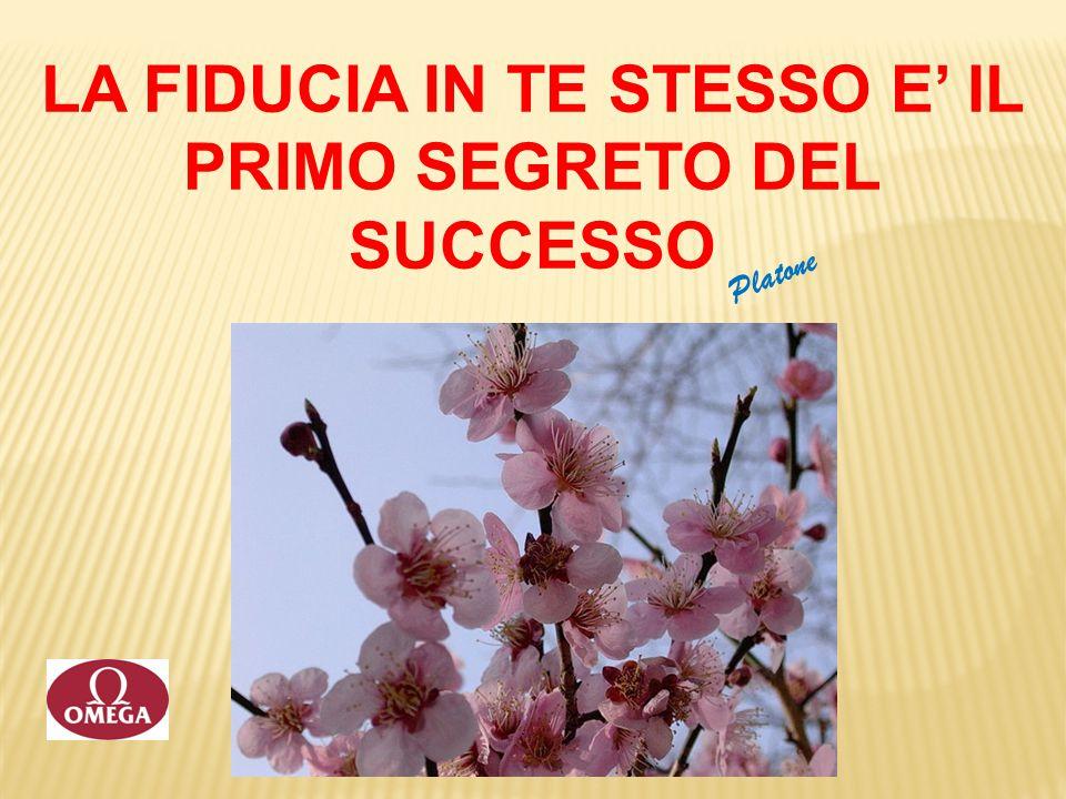 LA FIDUCIA IN TE STESSO E' IL PRIMO SEGRETO DEL SUCCESSO Platone
