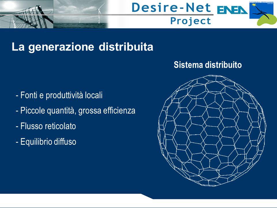 La generazione distribuita - Fonti e produttività locali - Piccole quantità, grossa efficienza - Flusso reticolato - Equilibrio diffuso Sistema distribuito