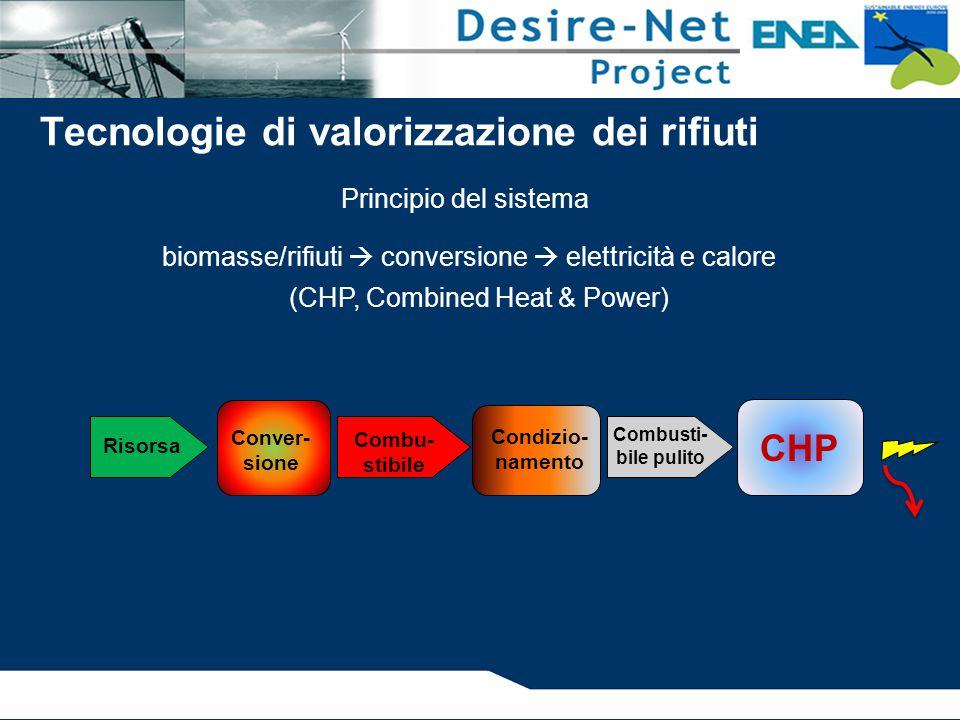 Risorsa Combu- stibile Condizio- namento Combusti- bile pulito Principio del sistema biomasse/rifiuti  conversione  elettricità e calore (CHP, Combined Heat & Power) Conver- sione CHP Tecnologie di valorizzazione dei rifiuti