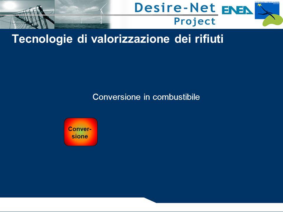 Conversione in combustibile Conver- sione Tecnologie di valorizzazione dei rifiuti