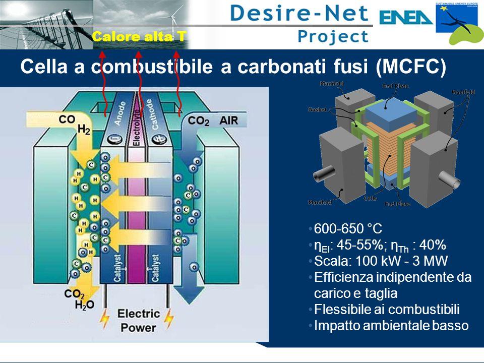 600-650 °C η El : 45-55%; η Th : 40% Scala: 100 kW - 3 MW Efficienza indipendente da carico e taglia Flessibile ai combustibili Impatto ambientale basso Calore alta T
