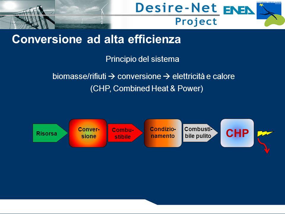 Principio del sistema biomasse/rifiuti  conversione  elettricità e calore (CHP, Combined Heat & Power) Condizio- namento Risorsa Conver- sione Combu- stibile Combusti- bile pulito CHP Conversione ad alta efficienza