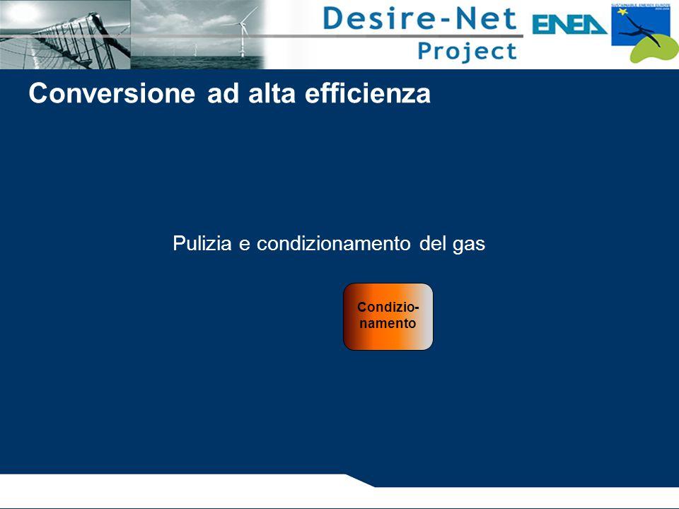 Pulizia e condizionamento del gas Condizio- namento Conversione ad alta efficienza