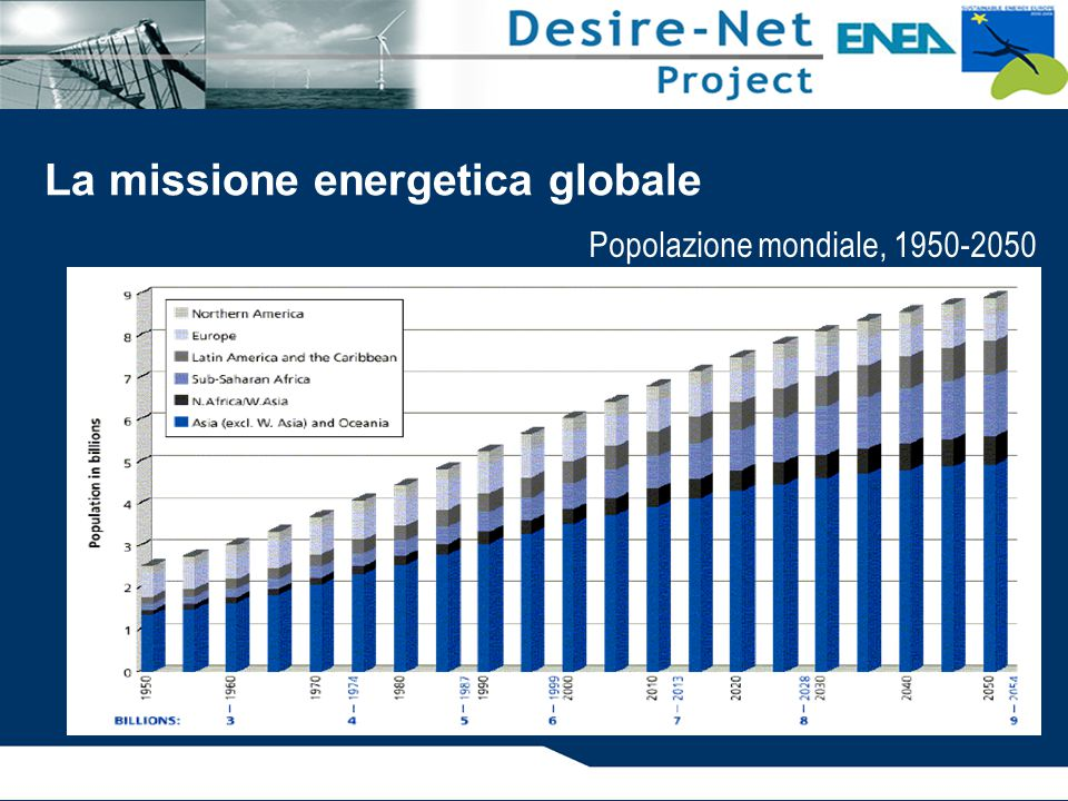 ECONOMICAL ANALYSIS referred to Europe 2000 cows Cost of electrical power €/kWh €/kWh 0,093 0,123 0,090,093 0,123 0,093 0,123 0,071 0,053