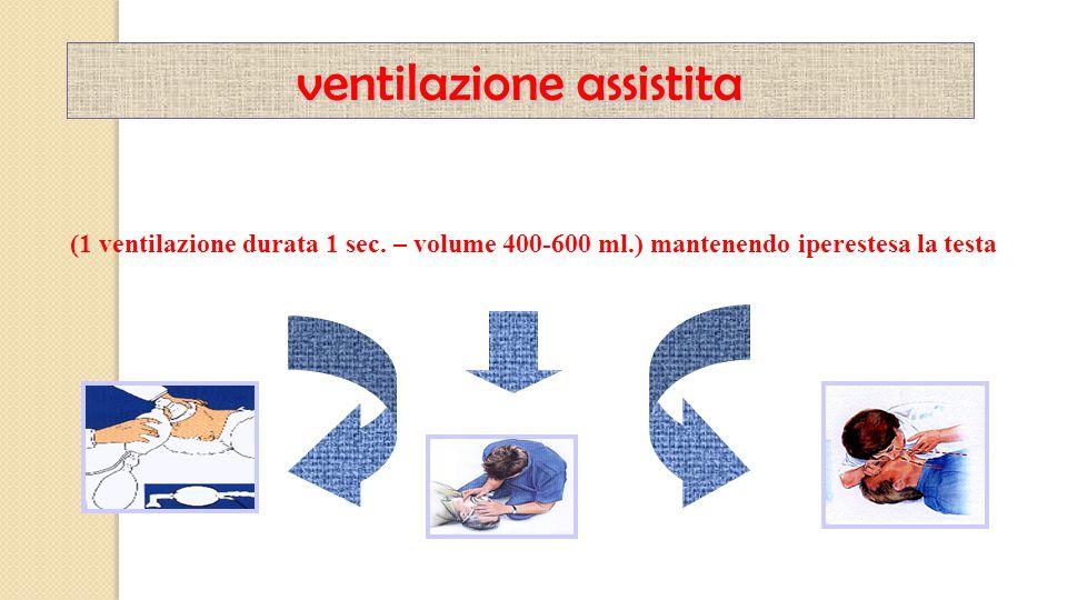(1 ventilazione durata 1 sec. – volume 400-600 ml.) mantenendo iperestesa la testa ventilazione assistita