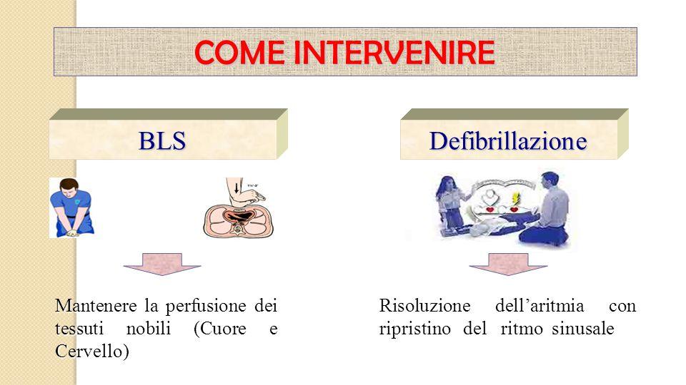 COME INTERVENIRE BLSDefibrillazione Mantenere la perfusione dei tessuti nobili (Cuore e Cervello) Risoluzione dell'aritmia con ripristino del ritmo si