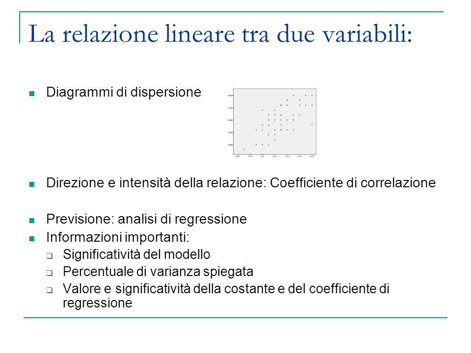 La relazione lineare tra due variabili: Diagrammi di dispersione Direzione e intensità della relazione: Coefficiente di correlazione Previsione: anali