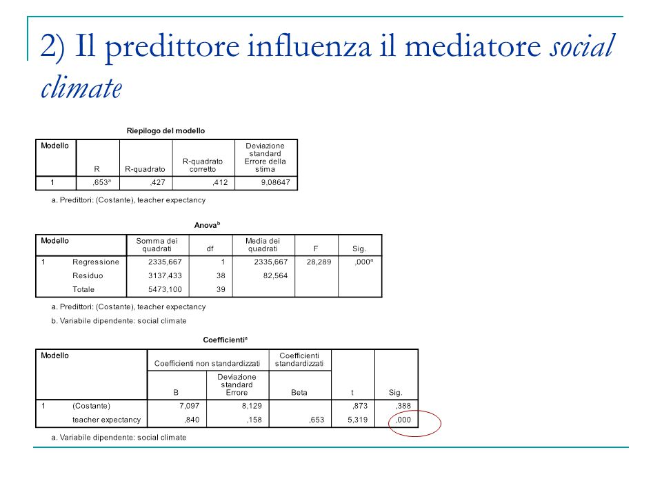 2) Il predittore influenza il mediatore social climate