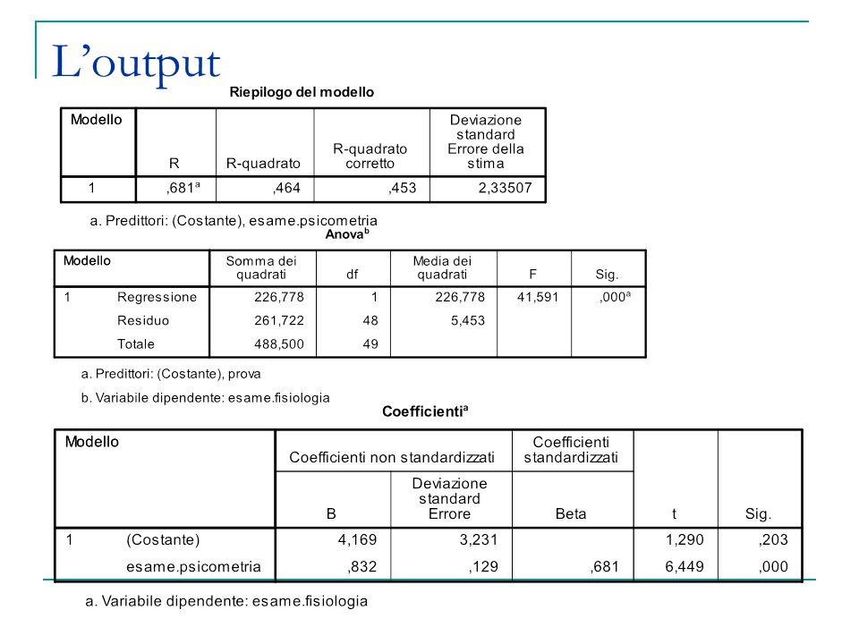 L'output