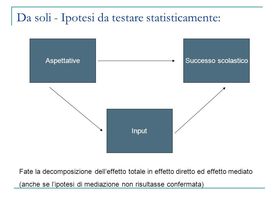 AspettativeSuccesso scolastico Input Da soli - Ipotesi da testare statisticamente: Fate la decomposizione dell'effetto totale in effetto diretto ed ef