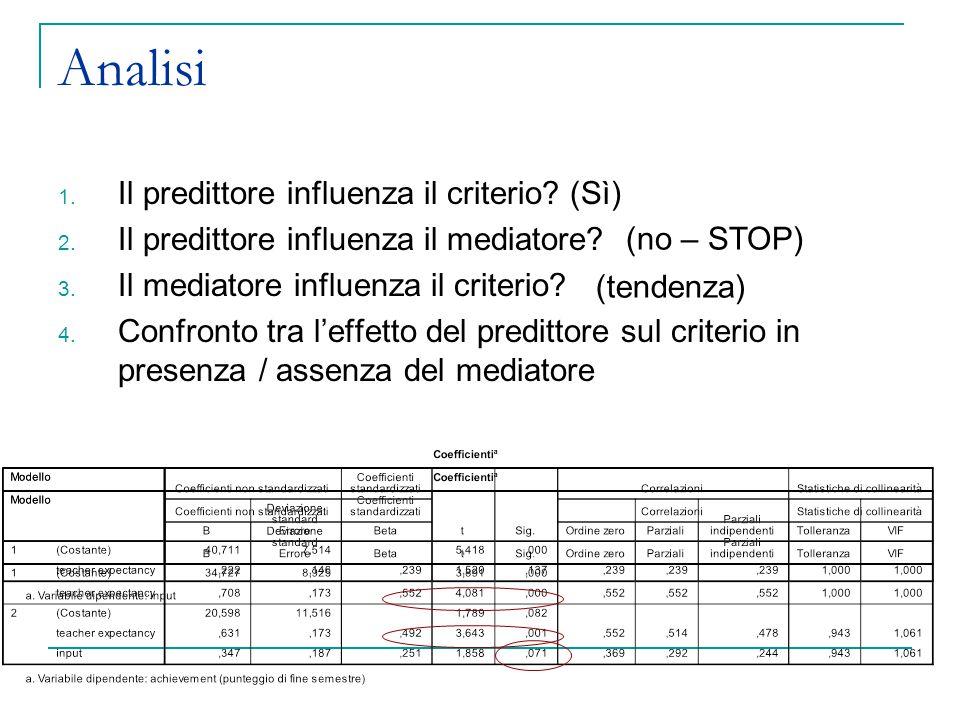 Analisi 1. Il predittore influenza il criterio? (Sì) 2. Il predittore influenza il mediatore? 3. Il mediatore influenza il criterio? 4. Confronto tra
