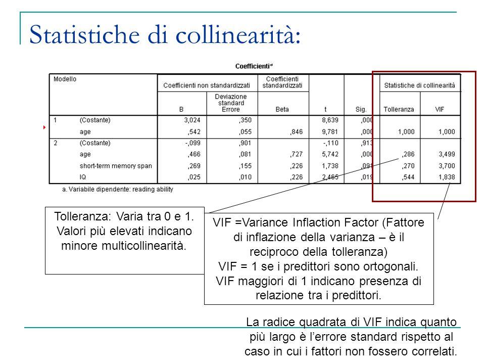 Statistiche di collinearità: Tolleranza: Varia tra 0 e 1. Valori più elevati indicano minore multicollinearità. VIF =Variance Inflaction Factor (Fatto
