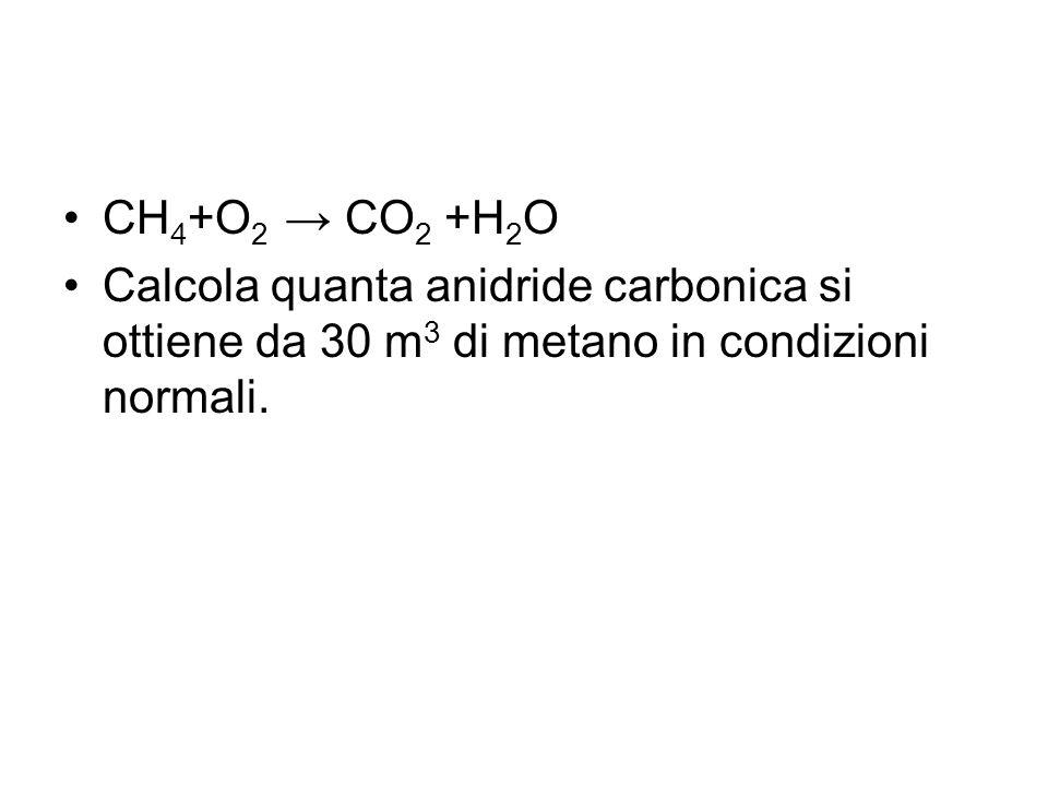CH 4 +O 2 → CO 2 +H 2 O Calcola quanta anidride carbonica si ottiene da 30 m 3 di metano in condizioni normali.