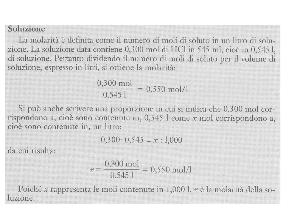 Come si procede per preparare 250 cm 3 di soluzione 0.8 M di NaCl