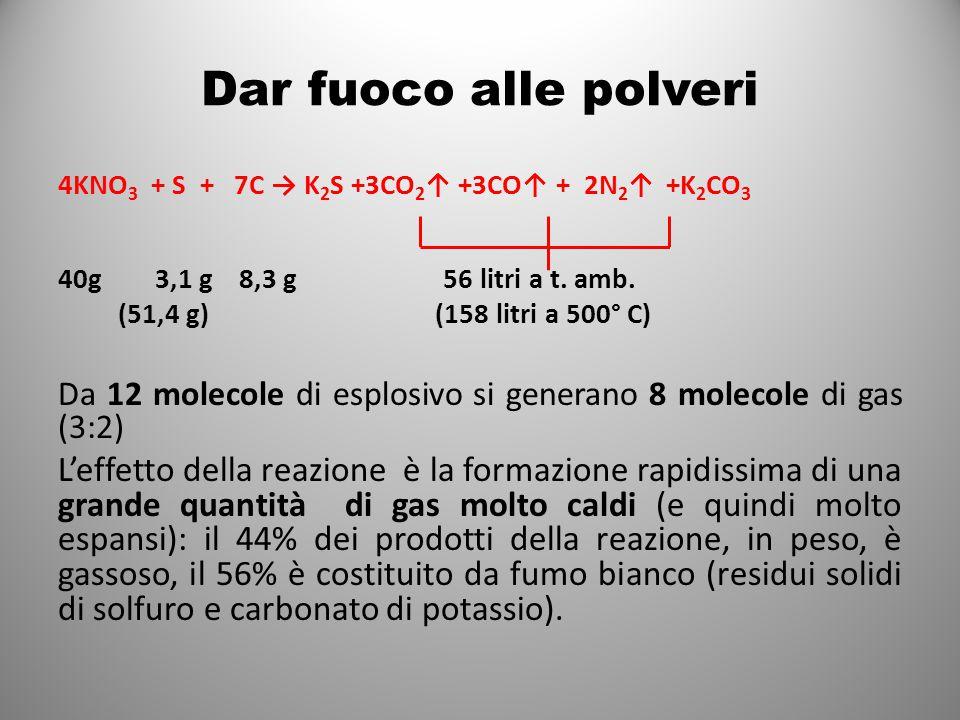 Dar fuoco alle polveri 4KNO 3 + S + 7C → K 2 S +3CO 2 ↑ +3CO↑ + 2N 2 ↑ +K 2 CO 3 40g 3,1 g 8,3 g 56 litri a t.