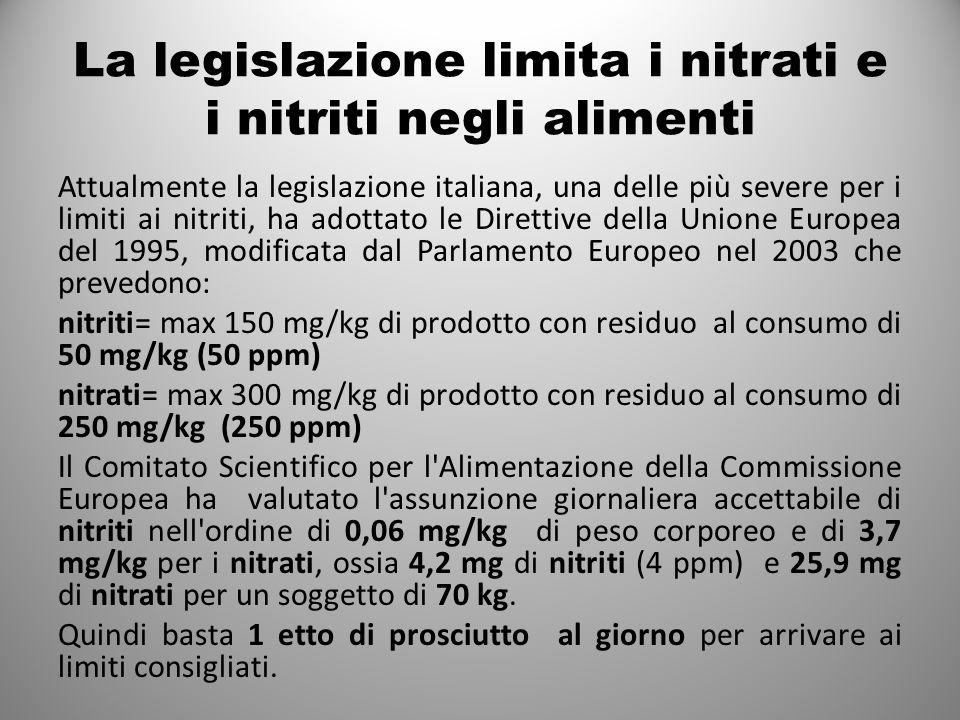 La legislazione limita i nitrati e i nitriti negli alimenti Attualmente la legislazione italiana, una delle più severe per i limiti ai nitriti, ha adottato le Direttive della Unione Europea del 1995, modificata dal Parlamento Europeo nel 2003 che prevedono: nitriti= max 150 mg/kg di prodotto con residuo al consumo di 50 mg/kg (50 ppm) nitrati= max 300 mg/kg di prodotto con residuo al consumo di 250 mg/kg (250 ppm) Il Comitato Scientifico per l Alimentazione della Commissione Europea ha valutato l assunzione giornaliera accettabile di nitriti nell ordine di 0,06 mg/kg di peso corporeo e di 3,7 mg/kg per i nitrati, ossia 4,2 mg di nitriti (4 ppm) e 25,9 mg di nitrati per un soggetto di 70 kg.