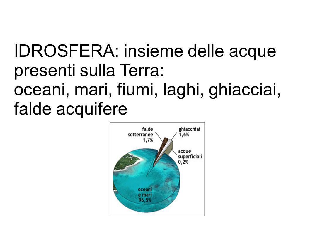 IDROSFERA: insieme delle acque presenti sulla Terra: oceani, mari, fiumi, laghi, ghiacciai, falde acquifere