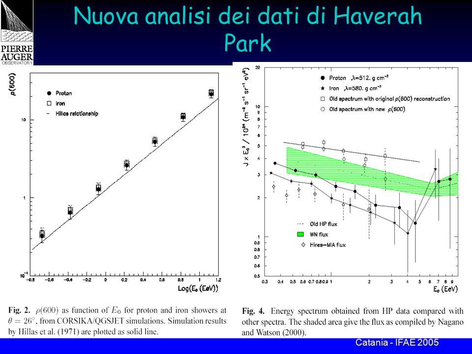 Catania - IFAE 2005 Nuova analisi dei dati di Haverah Park