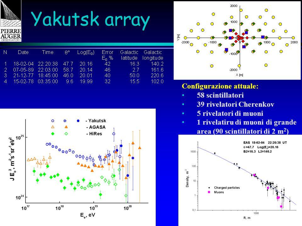 Catania - IFAE 2005 Yakutsk array Configurazione attuale: 58 scintillatori 39 rivelatori Cherenkov 5 rivelatori di muoni 1 rivelatiru di muoni di gran