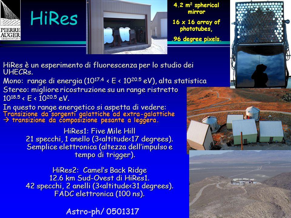 Catania - IFAE 2005 HiRes HiRes è un esperimento di fluorescenza per lo studio dei UHECRs. Mono: range di energia (10 17.4 < E < 10 20.5 eV), alta sta