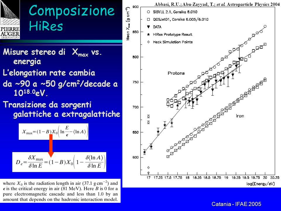 Catania - IFAE 2005 Composizione HiRes Misure stereo di X max vs. energia L'elongation rate cambia da ~90 a ~50 g/cm 2 /decade a 10 18.0 eV. Transizio