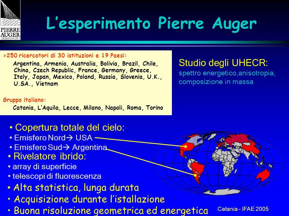 Catania - IFAE 2005 L'esperimento Pierre Auger Studio degli UHECR: spettro energetico,anisotropia, composizione in massa Copertura totale del cielo: E
