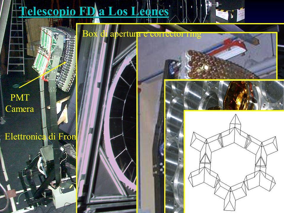 Telescopio FD a Los Leones PMT Camera Elettronica di Front-end Specchio HV+LV Box di apertura e corrector ring