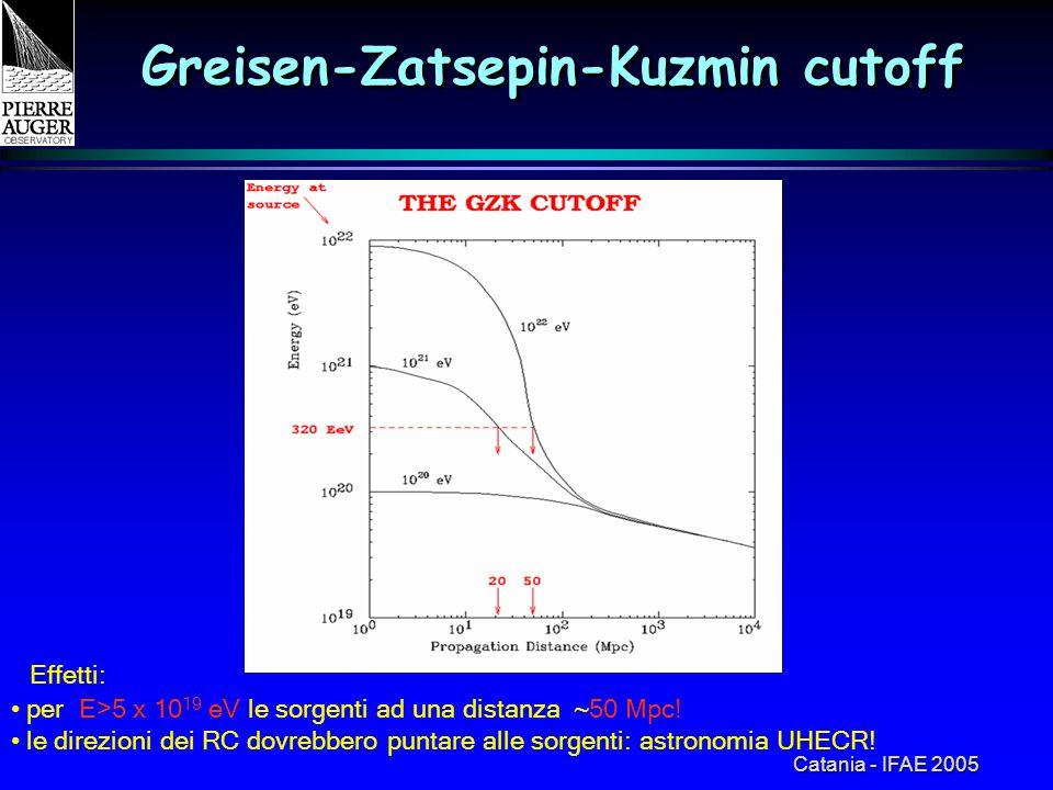 Catania - IFAE 2005 Effetti: per E>5 x 10 19 eV le sorgenti ad una distanza  ~ 50 Mpc! le direzioni dei RC dovrebbero puntare alle sorgenti: astronom