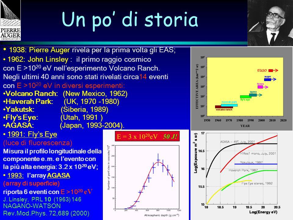 Catania - IFAE 2005 1938: Pierre Auger rivela per la prima volta gli EAS; 1962: John Linsley : il primo raggio cosmico con E >10 20 eV nell'esperiment