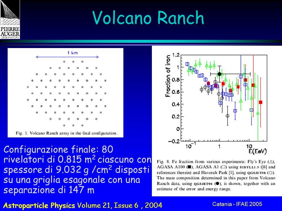 Catania - IFAE 2005 Volcano Ranch Configurazione finale: 80 rivelatori di 0.815 m 2 ciascuno con spessore di 9.032 g /cm 2 disposti su una griglia esagonale con una separazione di 147 m Astroparticle Physics Volume 21, Issue 6, 2004