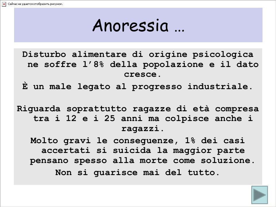 Anoressia … Disturbo alimentare di origine psicologica ne soffre l'8% della popolazione e il dato cresce. È un male legato al progresso industriale. R