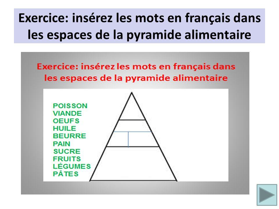 Exercice: insérez les mots en français dans les espaces de la pyramide alimentaire