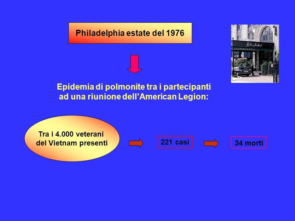 Solo un anno più tardi fu possibile isolare e identificare il microrganismo grazie al CDC di Atlanta che, ricordando la prima epidemia, lo indicò con il nome di : Legionella pneumophila (Legionella amante dei polmoni)