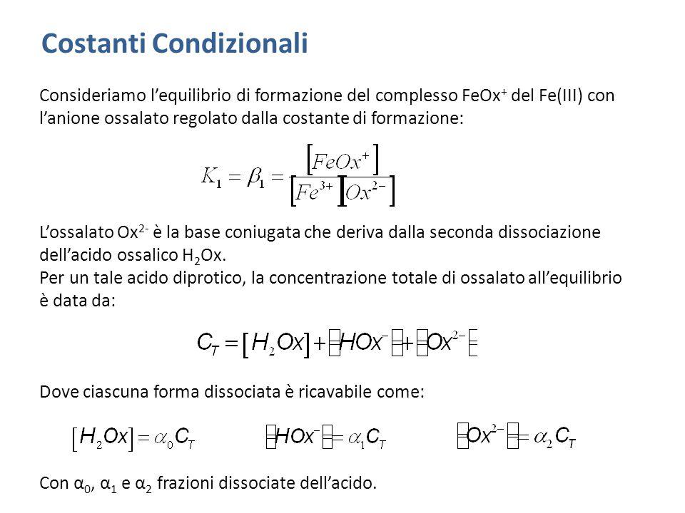 Costanti Condizionali Consideriamo l'equilibrio di formazione del complesso FeOx + del Fe(III) con l'anione ossalato regolato dalla costante di formazione: L'ossalato Ox 2- è la base coniugata che deriva dalla seconda dissociazione dell'acido ossalico H 2 Ox.