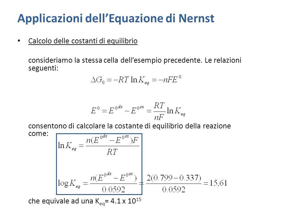 Calcolo delle costanti di equilibrio consideriamo la stessa cella dell'esempio precedente.