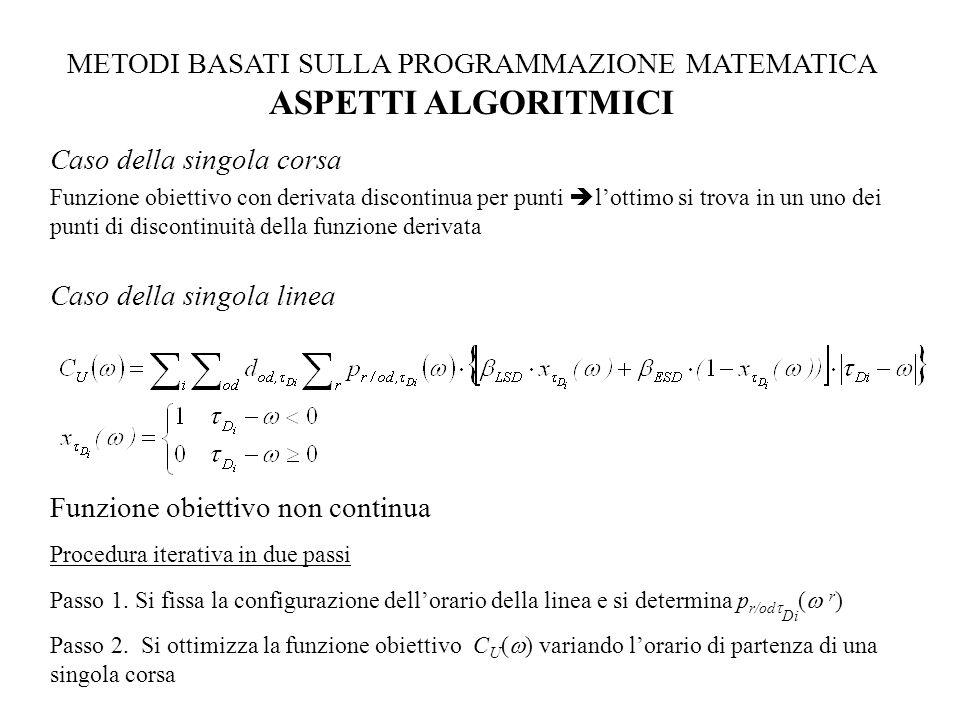 METODI BASATI SULLA PROGRAMMAZIONE MATEMATICA ASPETTI ALGORITMICI Caso della singola corsa Funzione obiettivo con derivata discontinua per punti  l'ottimo si trova in un uno dei punti di discontinuità della funzione derivata Caso della singola linea Funzione obiettivo non continua Procedura iterativa in due passi Passo 1.