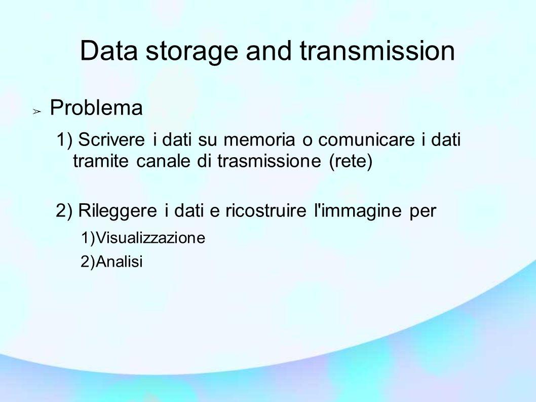Data storage and transmission ➢ Problema 1) Scrivere i dati su memoria o comunicare i dati tramite canale di trasmissione (rete) 2) Rileggere i dati e ricostruire l immagine per 1)Visualizzazione 2)Analisi