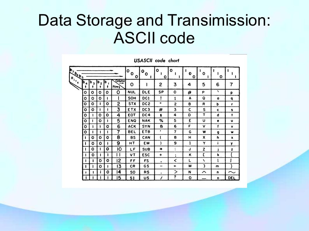 Data Storage and Transimission: ASCII code