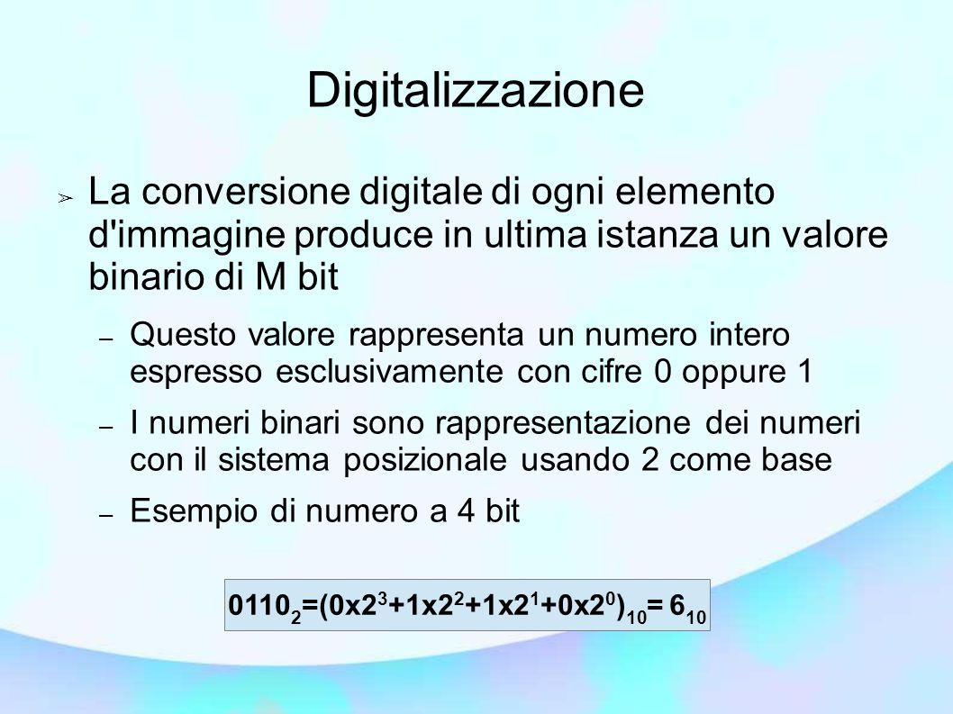 Digitalizzazione ➢ La conversione digitale di ogni elemento d immagine produce in ultima istanza un valore binario di M bit – Questo valore rappresenta un numero intero espresso esclusivamente con cifre 0 oppure 1 – I numeri binari sono rappresentazione dei numeri con il sistema posizionale usando 2 come base – Esempio di numero a 4 bit 0110 2 =(0x2 3 +1x2 2 +1x2 1 +0x2 0 ) 10 = 6 10