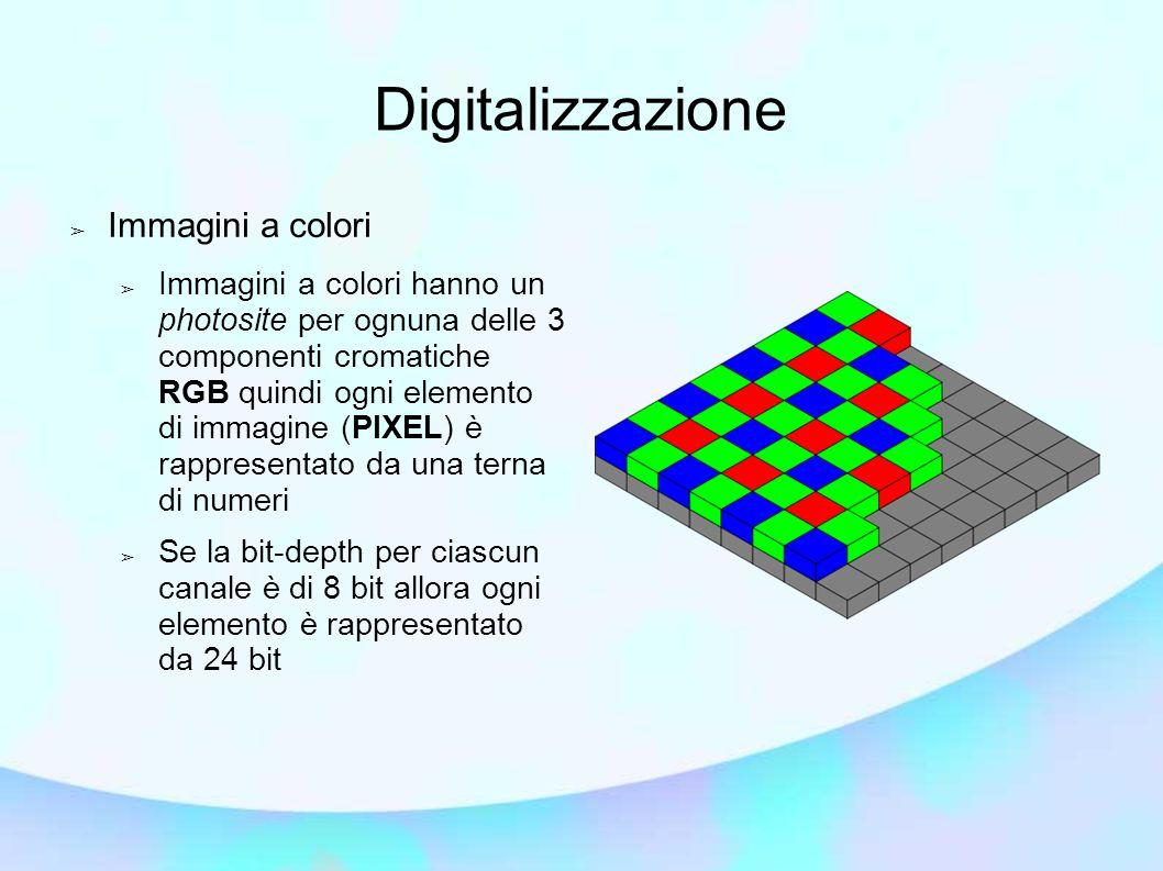 Digitalizzazione ➢ Immagini a colori ➢ Immagini a colori hanno un photosite per ognuna delle 3 componenti cromatiche RGB quindi ogni elemento di immagine (PIXEL) è rappresentato da una terna di numeri ➢ Se la bit-depth per ciascun canale è di 8 bit allora ogni elemento è rappresentato da 24 bit
