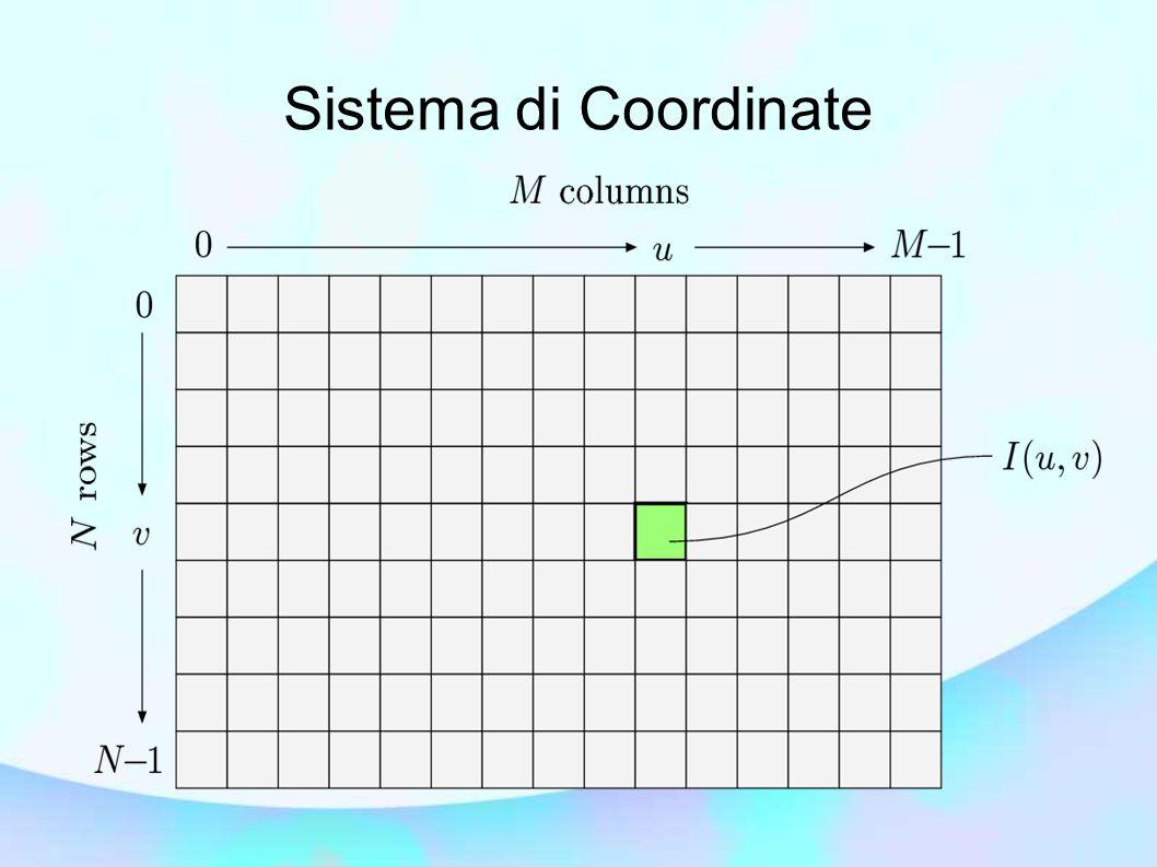 Sistema di Coordinate