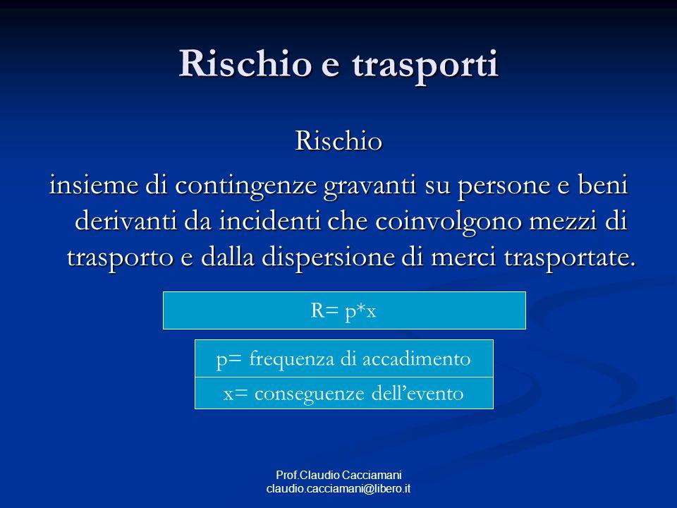 Prof.Claudio Cacciamani claudio.cacciamani@libero.it Rischio e trasporti Rischio insieme di contingenze gravanti su persone e beni derivanti da incidenti che coinvolgono mezzi di trasporto e dalla dispersione di merci trasportate.