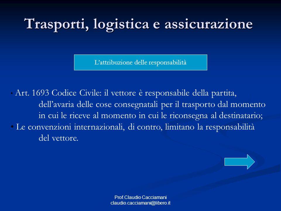 Prof.Claudio Cacciamani claudio.cacciamani@libero.it L'attribuzione delle responsabilità Trasporti, logistica e assicurazione Art.
