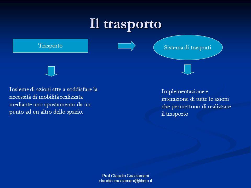 Prof.Claudio Cacciamani claudio.cacciamani@libero.it Il trasporto Trasporto Insieme di azioni atte a soddisfare la necessità di mobilità realizzata mediante uno spostamento da un punto ad un altro dello spazio.