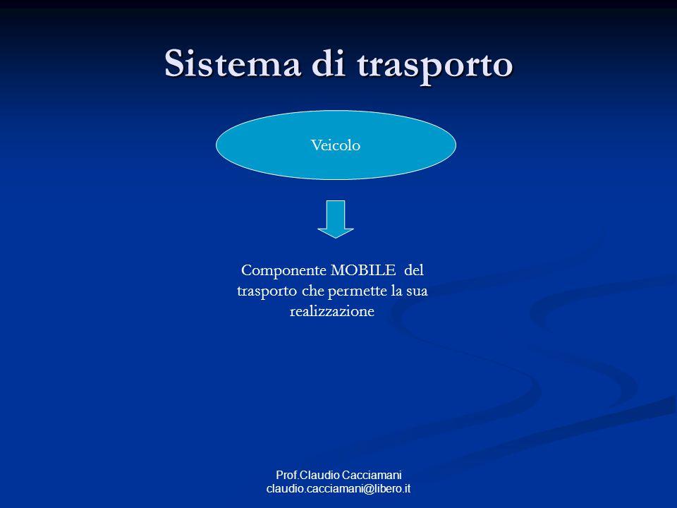 Prof.Claudio Cacciamani claudio.cacciamani@libero.it Sistema di trasporto Veicolo Componente MOBILE del trasporto che permette la sua realizzazione