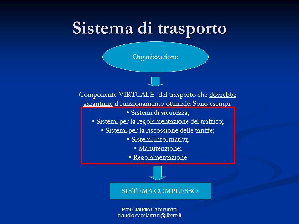 Prof.Claudio Cacciamani claudio.cacciamani@libero.it Sistema di trasporto Infrastruttura Organizzazione FUNZIONI Veicolo SERVIZIO DI TRASPORTO TRAFFICO PRODOTTO SERVIZIO OFFERTO SISTEMA RISCHIOSO