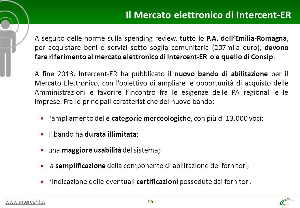 www.intercent.it 16 A seguito delle norme sulla spending review, tutte le P.A. dell'Emilia-Romagna, per acquistare beni e servizi sotto soglia comunit