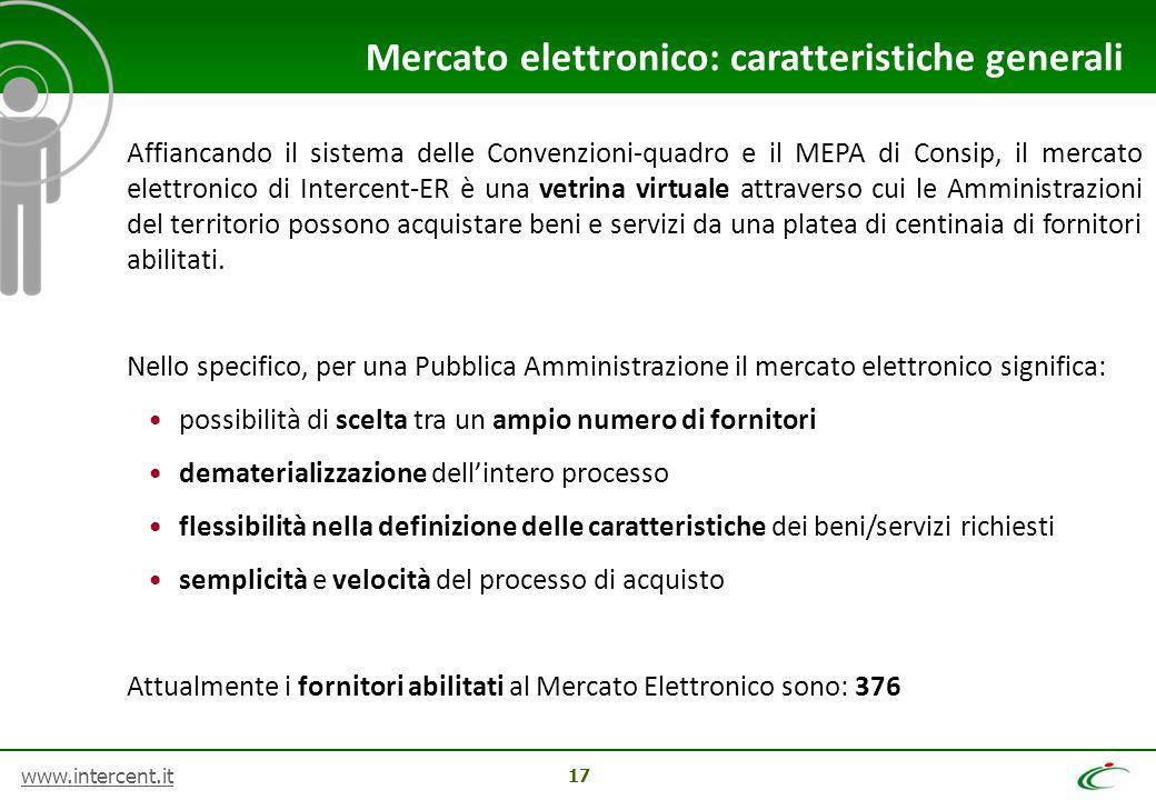 www.intercent.it Affiancando il sistema delle Convenzioni-quadro e il MEPA di Consip, il mercato elettronico di Intercent-ER è una vetrina virtuale at