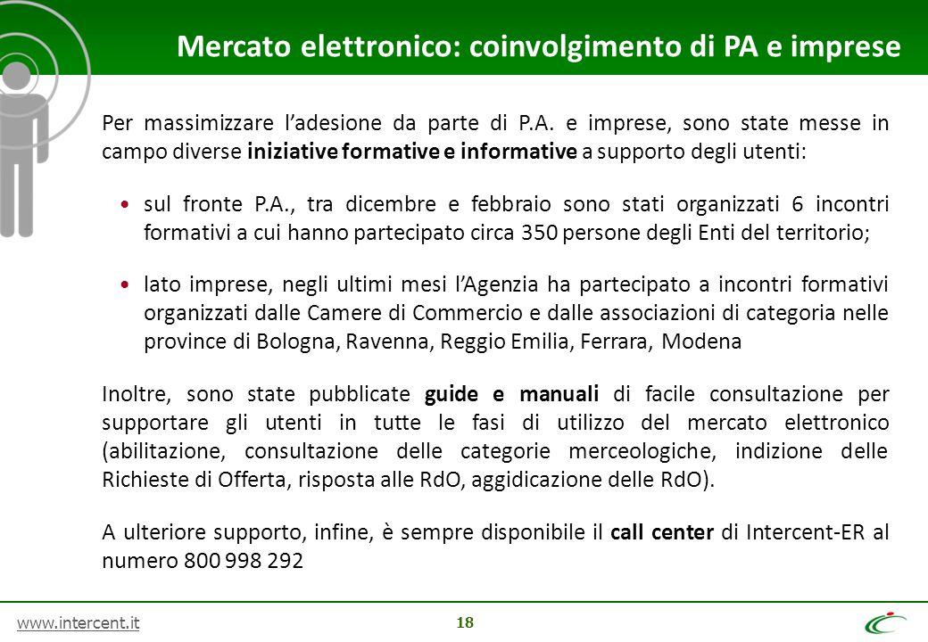 www.intercent.it Per massimizzare l'adesione da parte di P.A. e imprese, sono state messe in campo diverse iniziative formative e informative a suppor